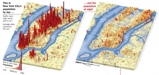 New York City population by day and by night | Image courtesy of Joe Lertola